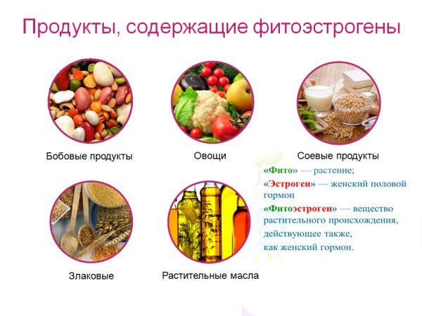продукты, содержащие фитоэстрогены