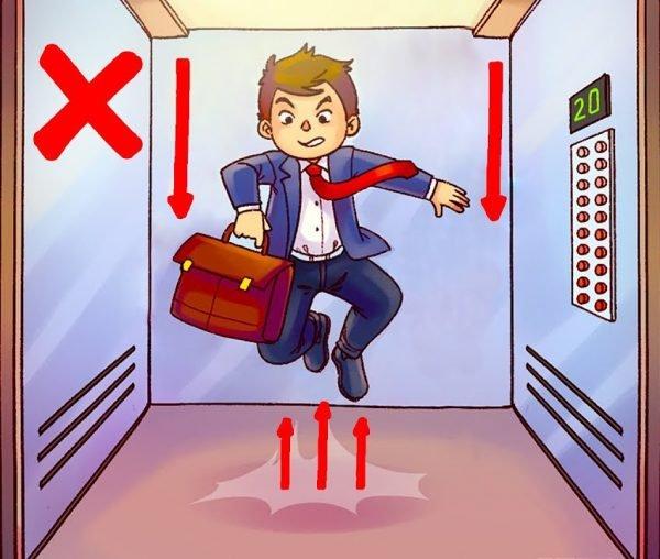 Прыжок в лифте