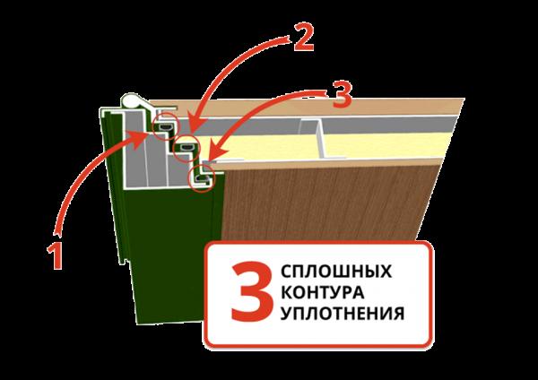 Трёхконтурная система уплотнения входной двери