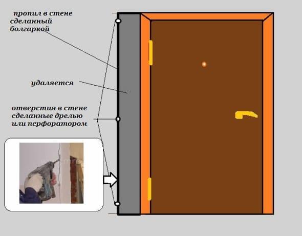 Расширение проёма под дверь