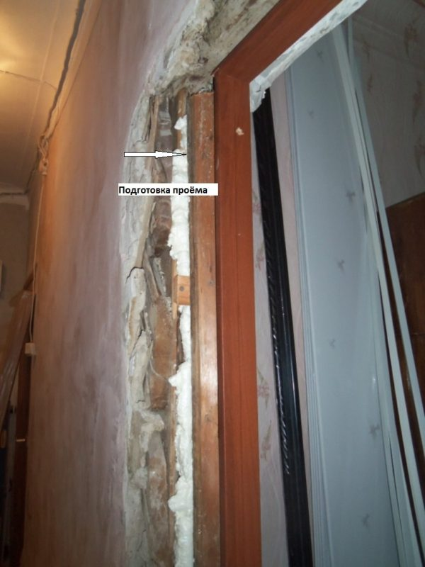 Подготовка проёма для установки двери