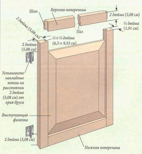 Процесс изготовления филёнчатой двери