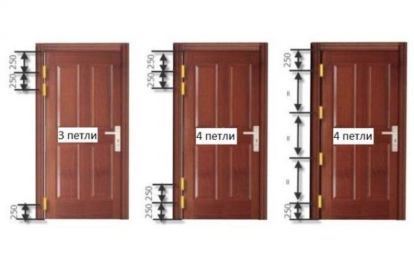 Петли на наружной двери