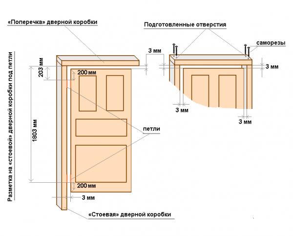 Чертёж сборки и установки деревянной двери