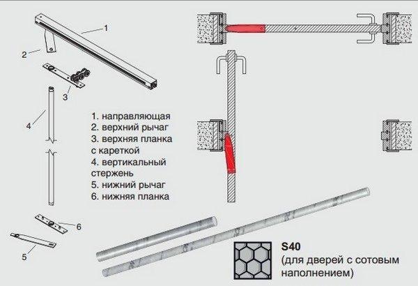 Схема механизма рото-двери
