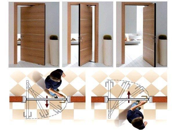 Пример рото-двери и схема её движения