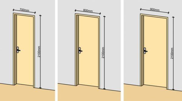Схема стандартных размеров дверей