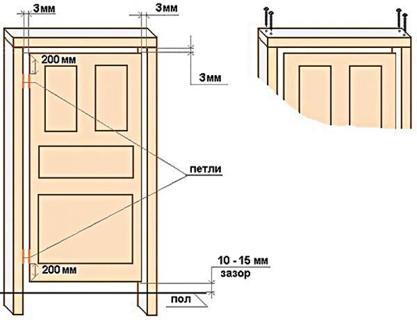 Схема двери и монтажа конструкции