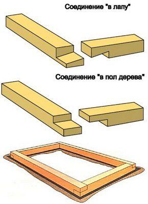 Схема соединения деталей каркаса