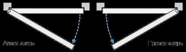 Схема левой и правой двери