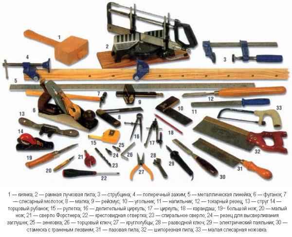 Инструмент для изготовления дверей