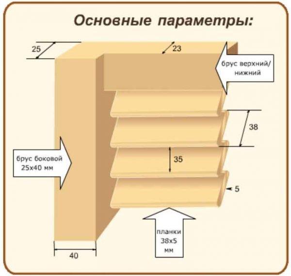 Схема устройства жалюзийной двери из древесины