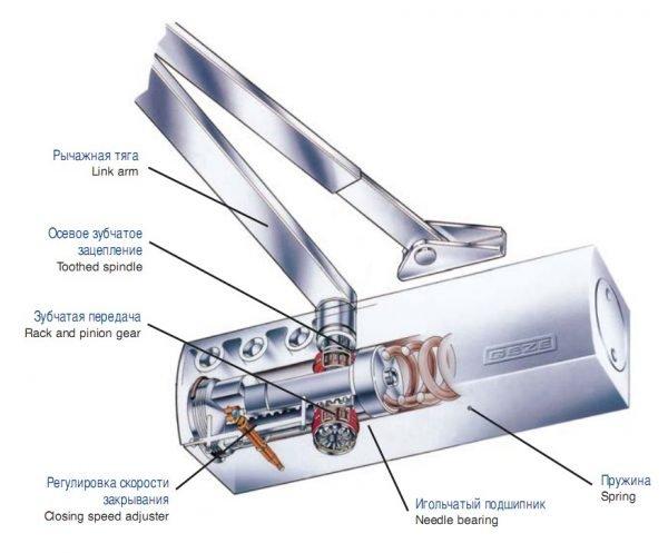 Схема строения доводчика