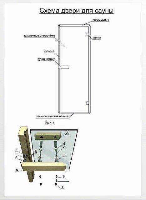 Схема сборки стеклянной двери