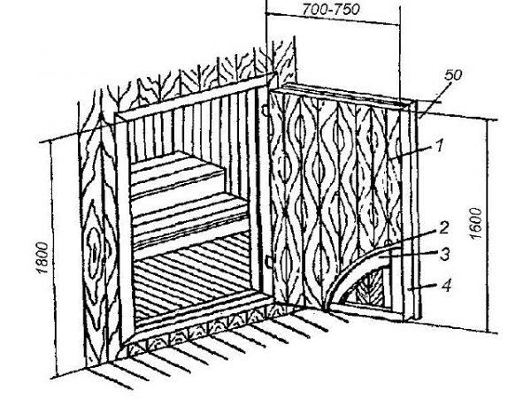 Схема многослойной каркасной двери