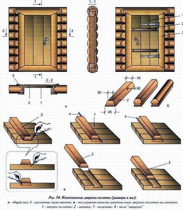 Схема изготовления двери с врезанием шпонок