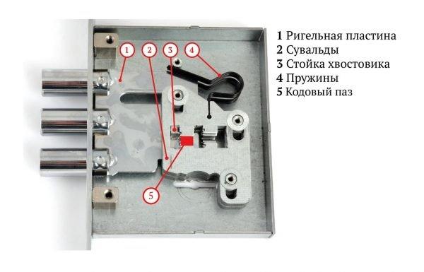 Устройство дверного замка