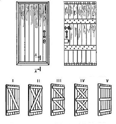 Возможные варианты обвязки двери из древесины