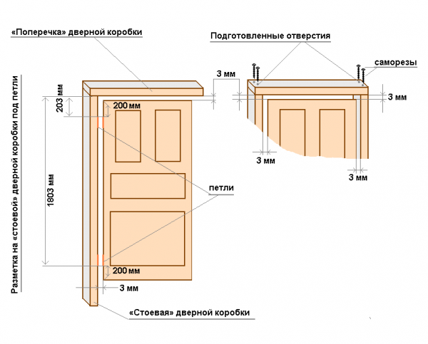 Чертёж деревянных дверей