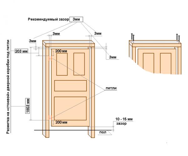 Схема монтажа деревянных дверей