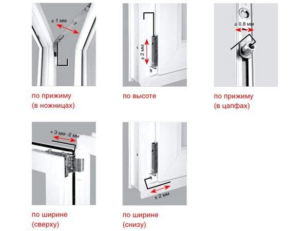 Схема регулировки петель балконной двери