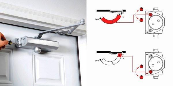 Доводчик для металлопластиковых дверей