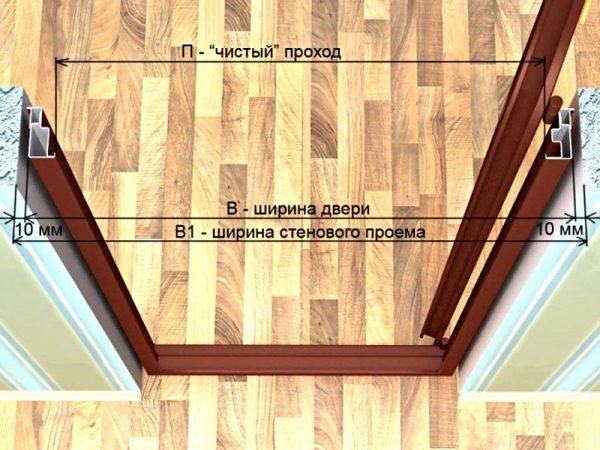 Схема определения размера двери