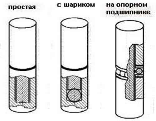 Схема устройства дверных петель