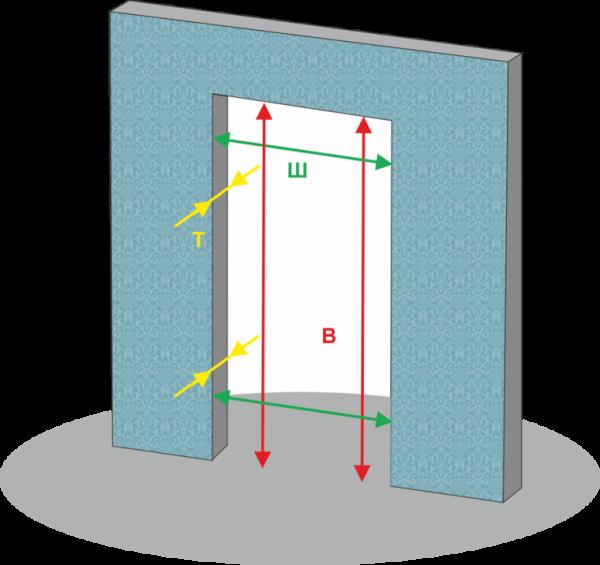 Замеры дверного проёма