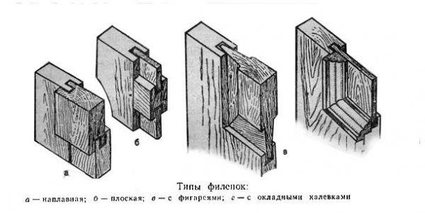 Виды филёнок для деревянных дверей