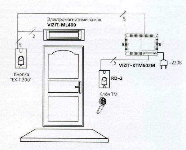 Расположение элементов электромагнитного замка