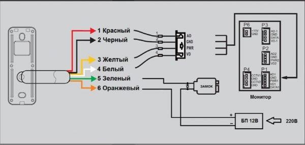 Пример подключения электромагнитного замка к питанию