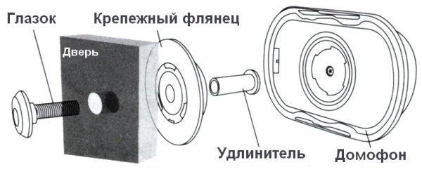 Дверной глазок с домофоном