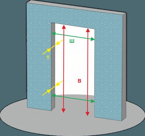 Схема измерения дверного проёма