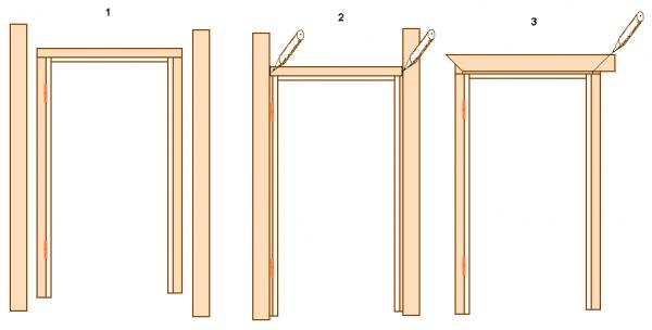 Схема замера длины наличников