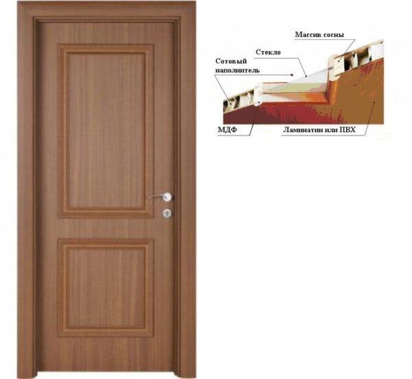 Вариант входной двери из ДСП