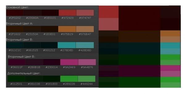 Таблица сочетаемости цветов по цветовому кругу