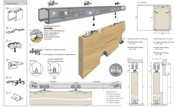 Схема установки раздвижных дверей