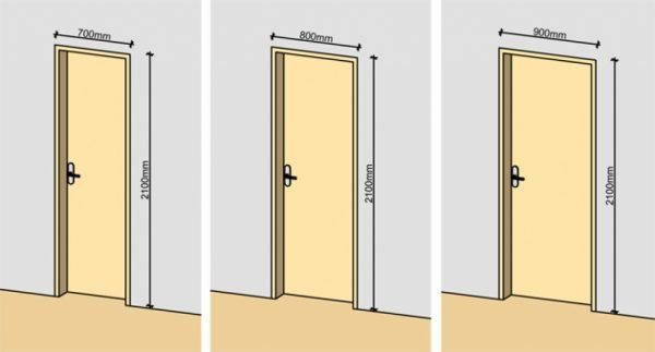 Стандартная ширина металлической двери