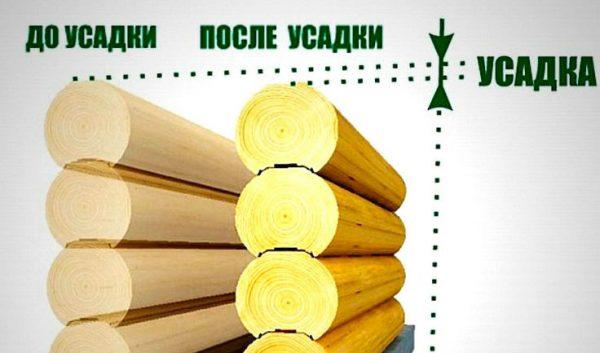 Усадка деревянного сруба