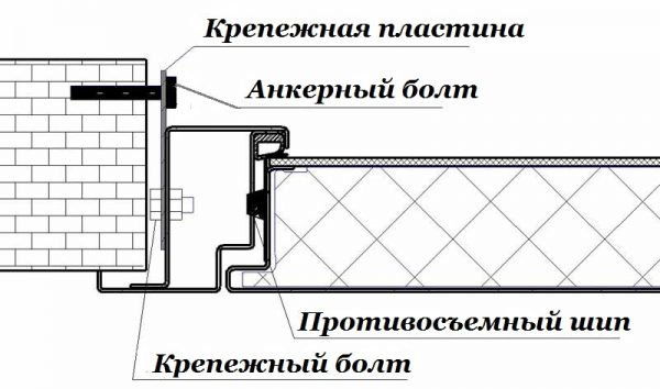 Схема крепления дверной коробки
