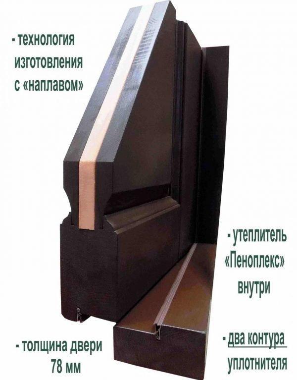 Дверь из дерева с внутренним утеплителем (в разрезе)