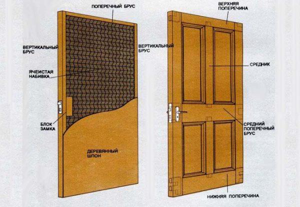 Дверь деревянная утеплённая