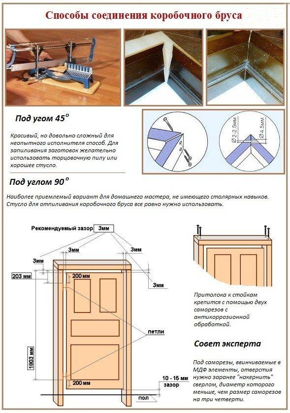 Способы соединения бруса для коробки