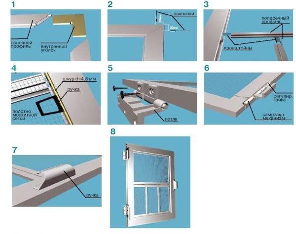 Схема сборки пластиковой москитной сетки