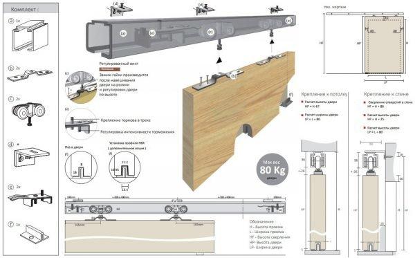 Схема подвесной двери