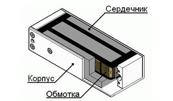 Конструкция электромагнитного замка