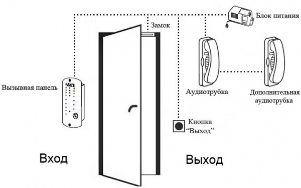 Устройство аудиодомофона