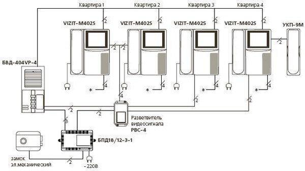 Схема подключения многоквартирного дома фото 314