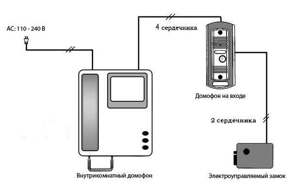 Подключение домофона с электрическим замком